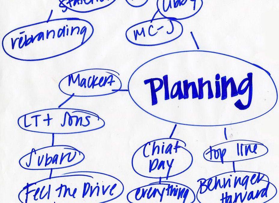 O futuro do planeamento