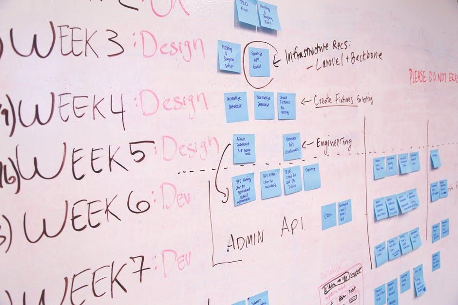 5 dicas para criar um plano de RP.