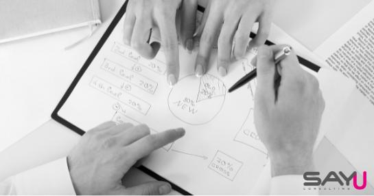 Compreender a comunicação integrada de marketing